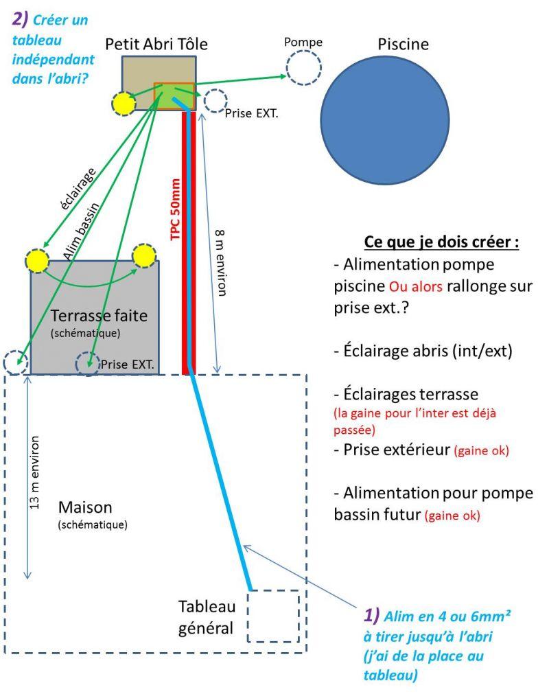 Avis Pour Alimentation Electrique Terrasse Abri Piscine Bassin 6 Messages