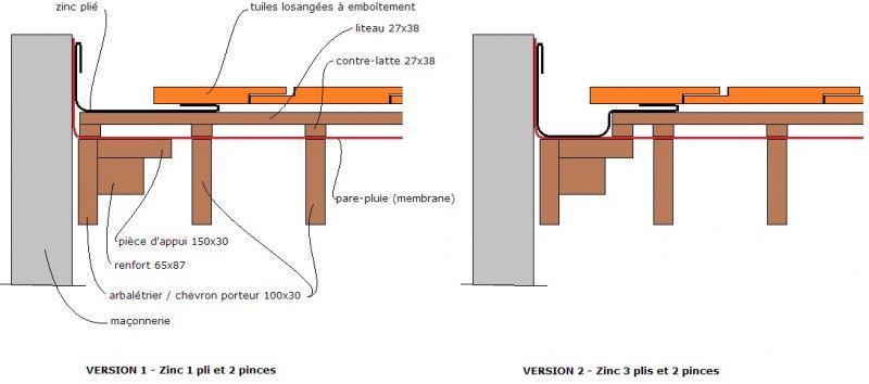 Forum : Zinguerie rive en butée (pignon plus haut que la couverture)