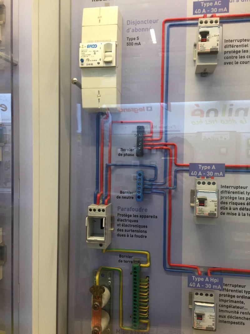 Coffret Compteur Eau Castorama validation projet de modification d'installation électrique