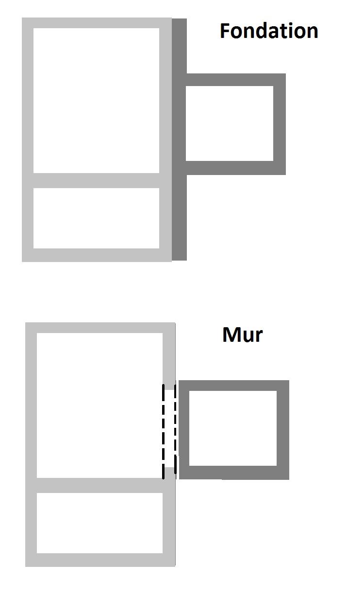 fondation mur parpaing 2m best cuest parti le parpaings au mur reprsente futur duun poteau on. Black Bedroom Furniture Sets. Home Design Ideas
