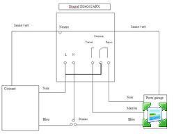 Aide relier une porte de garage et un recepteur diagral for Branchement electrique exterieur