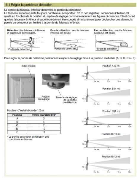 alarme quel modele choisir 1105 messages page 49. Black Bedroom Furniture Sets. Home Design Ideas