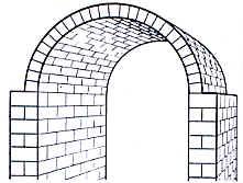 autoconstruction d 39 une cave vout e en pierres 19 messages. Black Bedroom Furniture Sets. Home Design Ideas