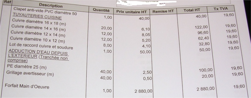 Excellent Juattends Un Deuxime Devis Mais Sont Pas Presss Les Gars With  Exemple Devis Plomberie Maison Neuve