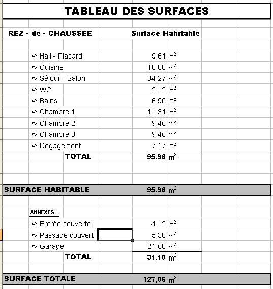 surfaces - Prix Gros Oeuvre Maison 100m2