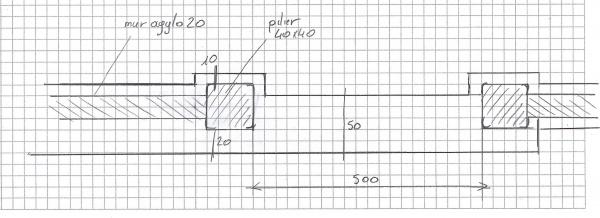 besoin d 39 aide pour ferraillage fondation portail coulissant 5m. Black Bedroom Furniture Sets. Home Design Ideas