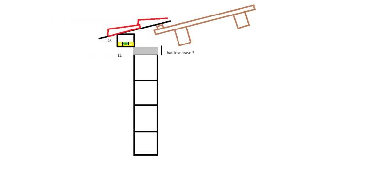 calcul g noise et m thodologie 5 messages. Black Bedroom Furniture Sets. Home Design Ideas