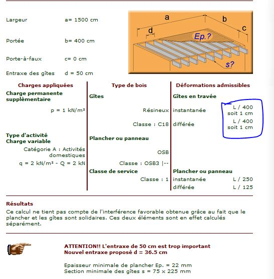 Calcul section poutres bois et solives 18 messages Page 2 # Calcul Charge Admissible Plancher Bois