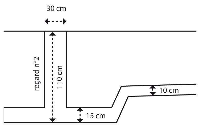 Diametre tuyau evacuation handicape u peinture les - Diametre tuyau evacuation douche ...