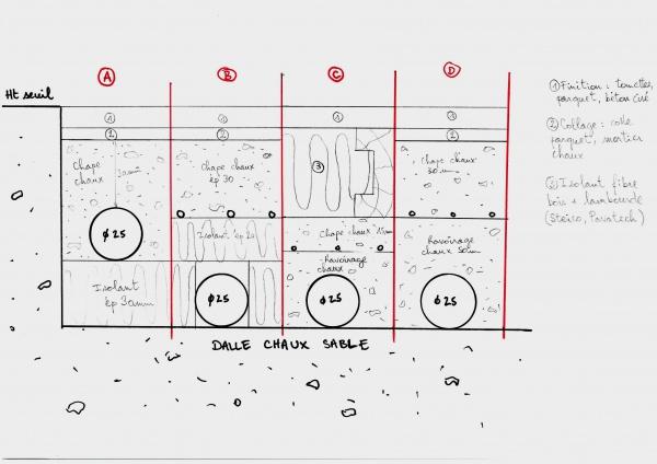 chape chaux isolant et chauffage au sol 9 messages. Black Bedroom Furniture Sets. Home Design Ideas