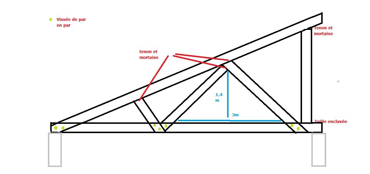 charpente monopente toit garage 62 messages page 4. Black Bedroom Furniture Sets. Home Design Ideas