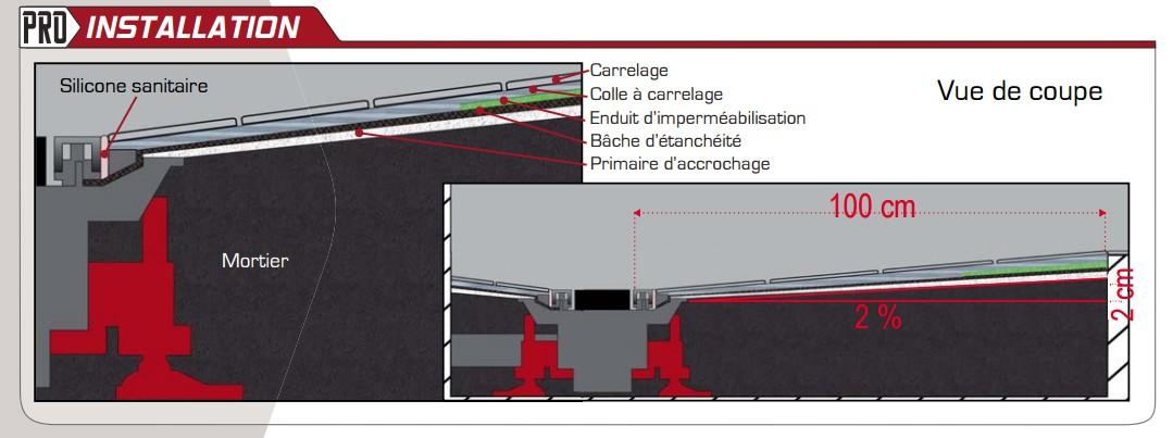 Choix d 39 un caniveau de douche 24 messages page 2 for Pose d un caniveau