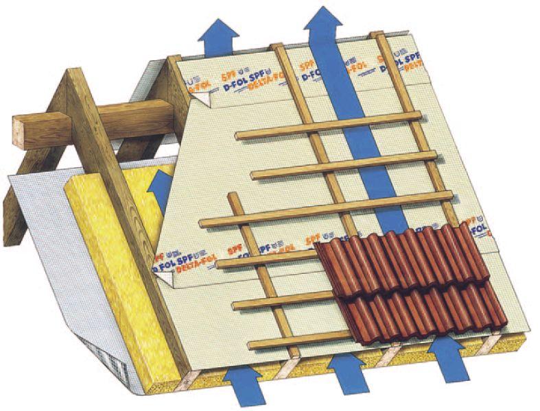 condensation dans les combles 94 messages page 3. Black Bedroom Furniture Sets. Home Design Ideas