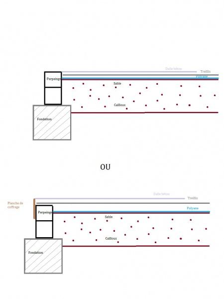 Conseils Pour Construction Terrasse Bton   Messages