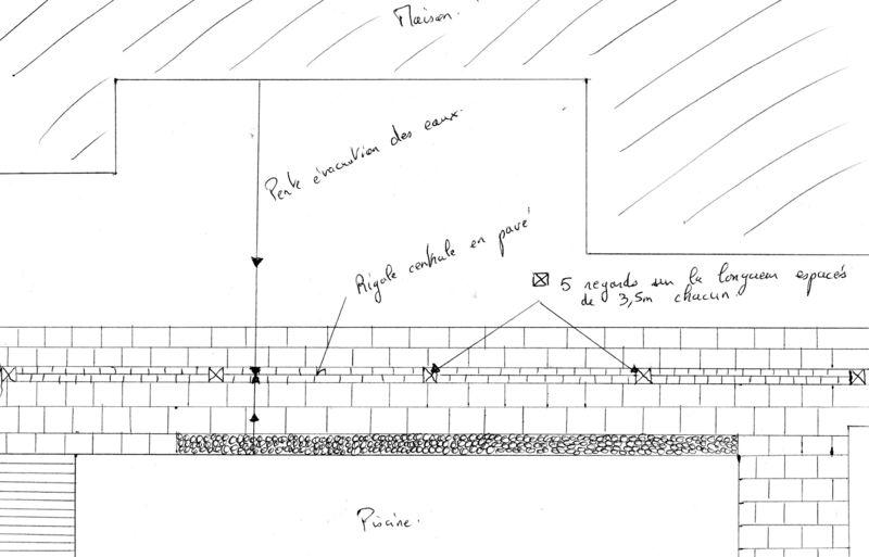 Conseils Renovation Terrasse
