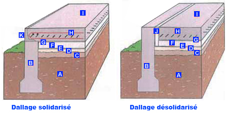 construire un garage - 9 messages - Construction Garage Parpaing Plan