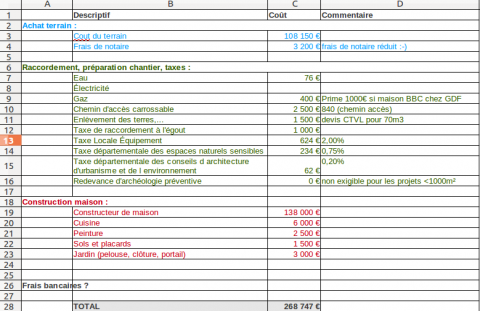 Construire ou pas 13 messages for Tableau budget construction maison