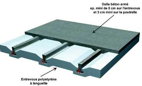dalle beton qui fait peur 6 messages. Black Bedroom Furniture Sets. Home Design Ideas