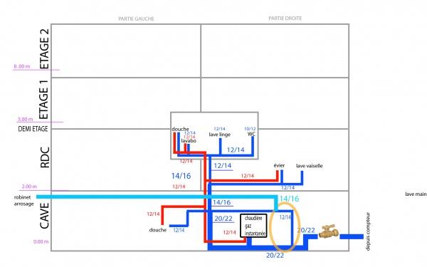 Demande d 39 avis sch ma plomberie cuivre - Schema installation plomberie maison ...