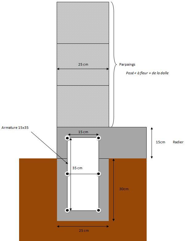 Fondations maison sur sous sol 5 messages for Piscine b24
