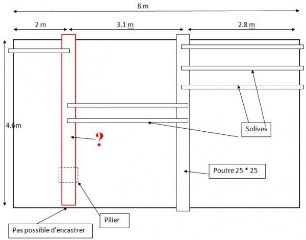 dimensionnement poutre de plancher 5 messages. Black Bedroom Furniture Sets. Home Design Ideas