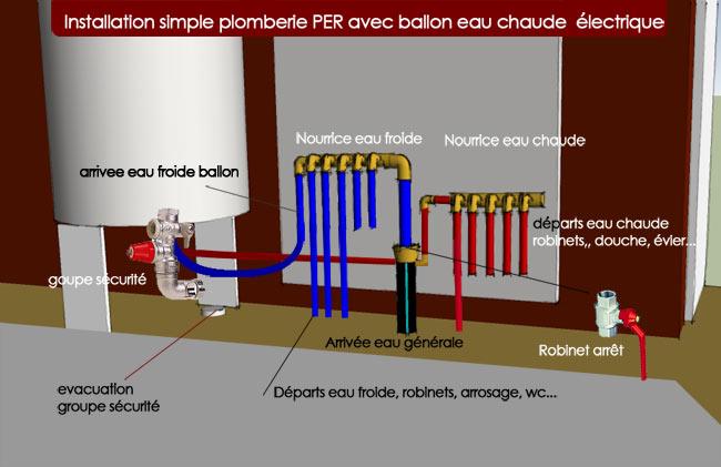 distance entre production eau chaude et suite parentale attente de l 39 eau chaud 23 messages. Black Bedroom Furniture Sets. Home Design Ideas