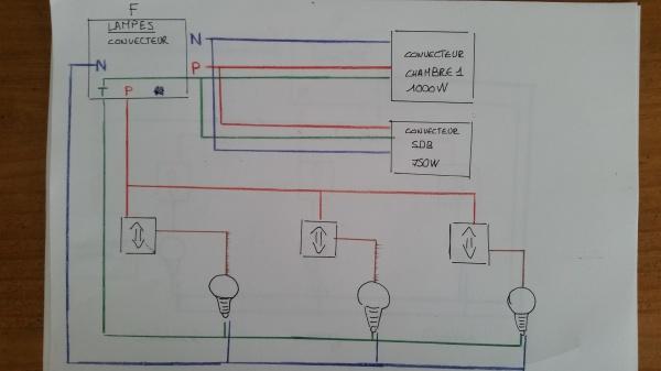 Electricité Combles Raccorder Lumières Et Prises