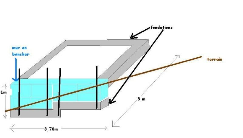 fondation terrain en partie en pente 11 messages. Black Bedroom Furniture Sets. Home Design Ideas