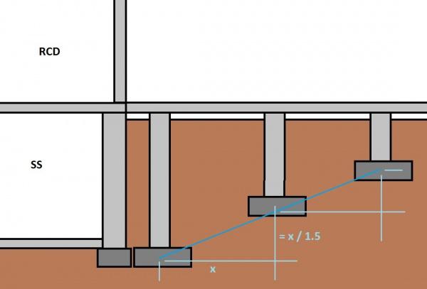 fondations extension accol es 10 messages. Black Bedroom Furniture Sets. Home Design Ideas