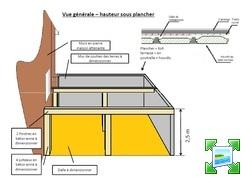 Superieur Comment Dimensionner La Dalle Au Sol Et Les Fondations? Je Pense Faire Le  Mur En Banché De 20cm Et Des Poutre Et Poteaux En Béton. Le Toit Terrasse  Pourra ...