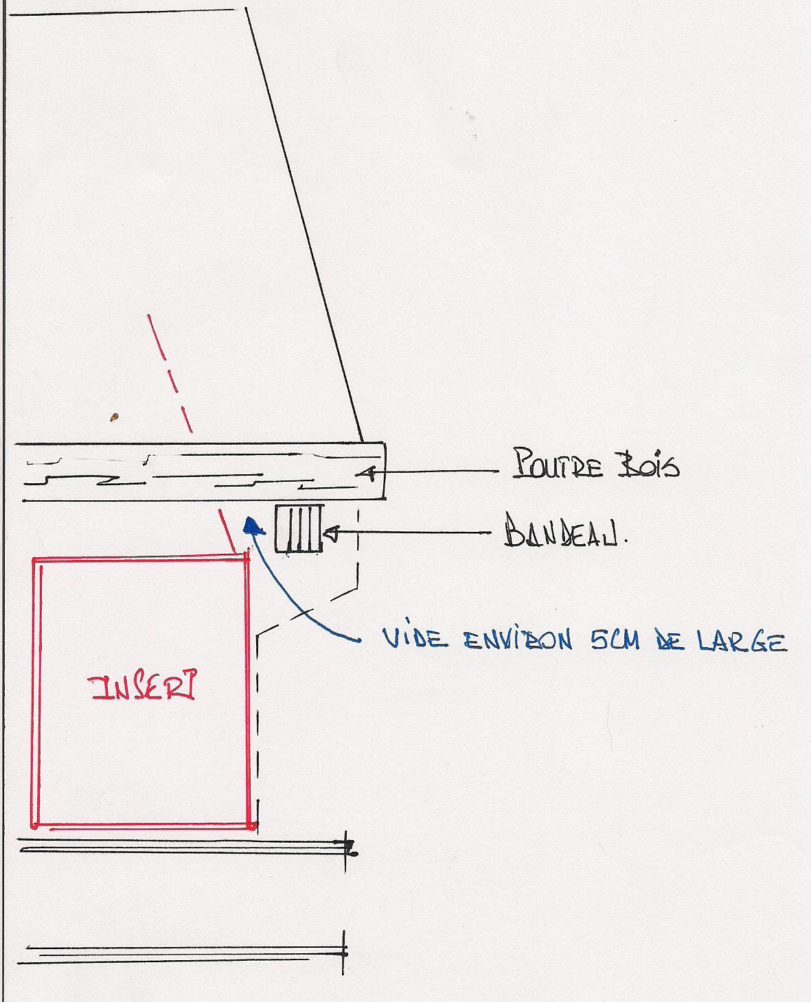 habillage d 39 un insert. Black Bedroom Furniture Sets. Home Design Ideas