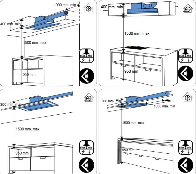 coffrage hotte de plafond roblin 4 messages. Black Bedroom Furniture Sets. Home Design Ideas