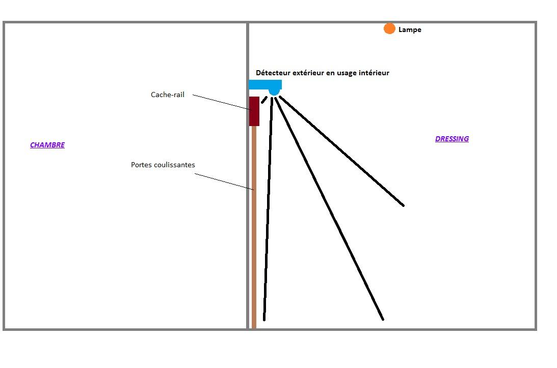 Installation d tecteur ext rieur en int rieur resolu 7 for Detecteur de mouvement eclairage interieur