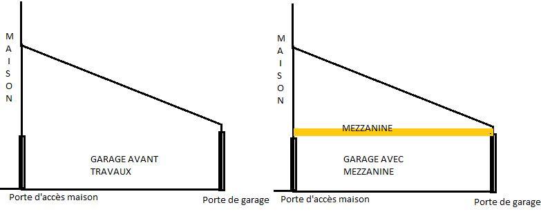 isolation garage 4 messages. Black Bedroom Furniture Sets. Home Design Ideas