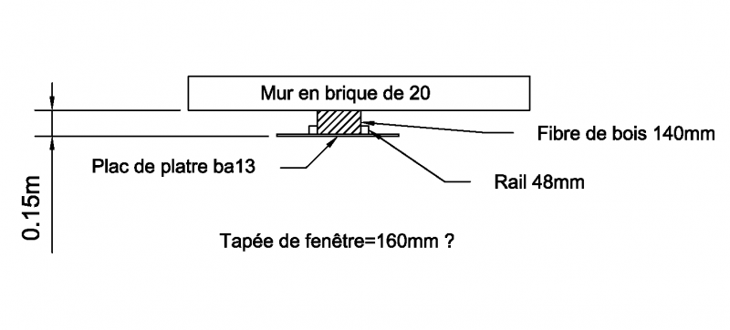 Isolation passage de 120mm 140 mm 13 messages - Tapee de fenetre ...