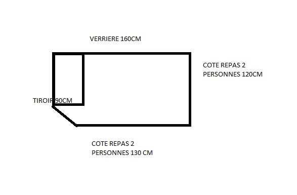 quelle largeur pour manger 4 sur un ilot central de cuisine 11 messages. Black Bedroom Furniture Sets. Home Design Ideas