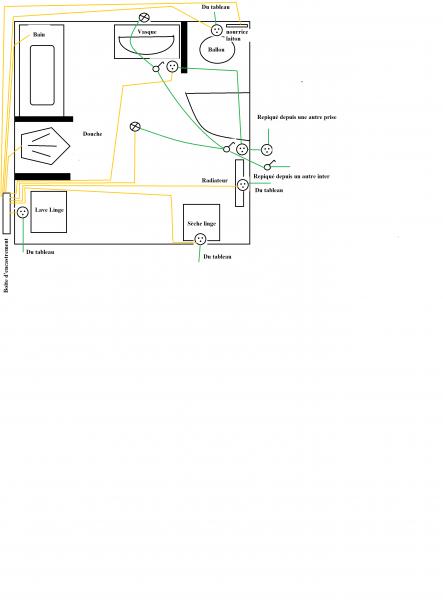 liaison équipotentielle secondaire - 27 messages - Equipotentielle Salle De Bain