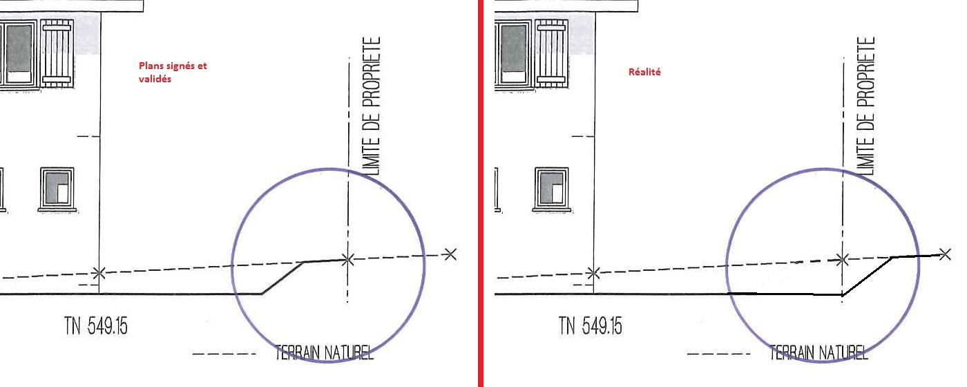 Assez Litige terrassement - 'butte' de séparation - 13 messages GM58