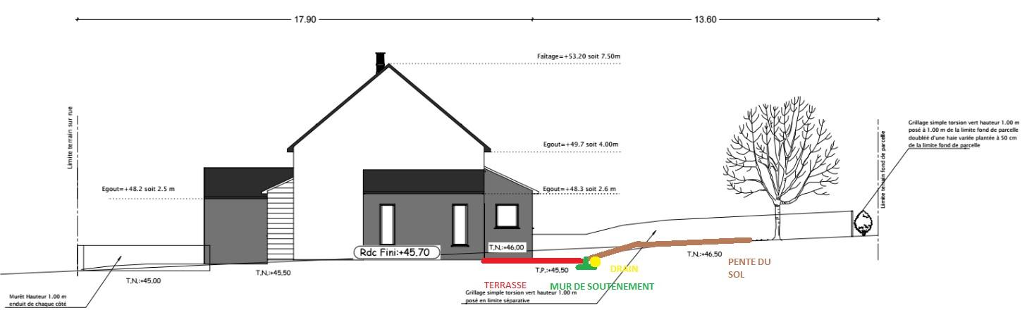 Maison terrain en pente good plan de maison avec demi soussol with maison terrain en pente for Amenagement exterieur maison terrain en pente