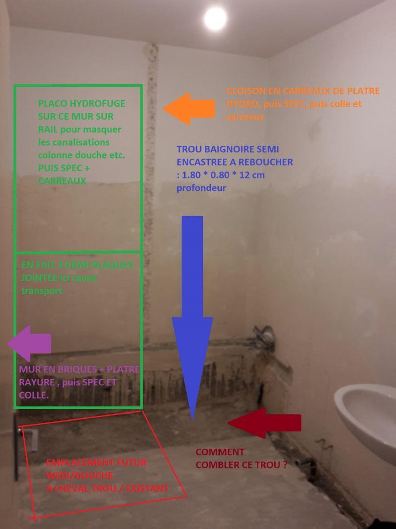 Salle de bain, boucher un trou puis carrelage / cloison / wedi - 16