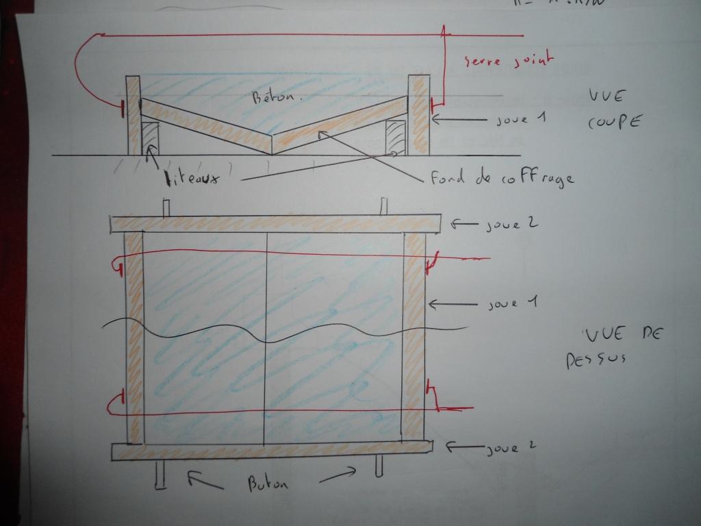 moule ou gabarit pour couvertine chaperon 15 messages. Black Bedroom Furniture Sets. Home Design Ideas