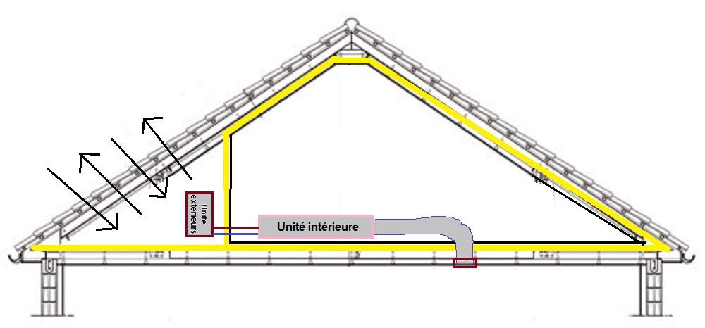 pac air air sous toiture 5 messages. Black Bedroom Furniture Sets. Home Design Ideas