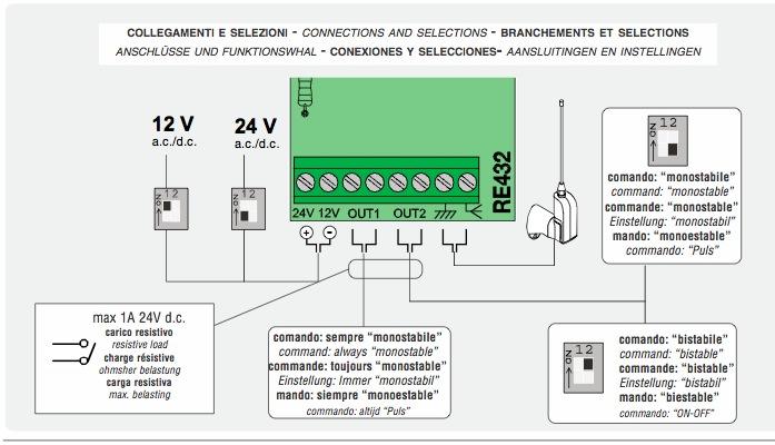 pb branchement recepteur came sur motorisation garage somfy 6 messages. Black Bedroom Furniture Sets. Home Design Ideas