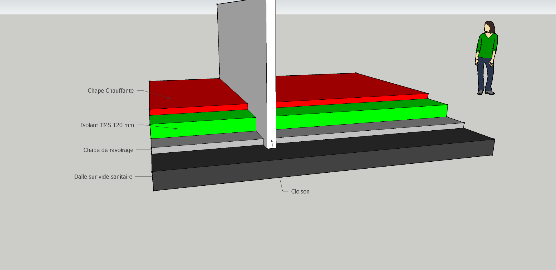 pied de cloison dalle sur vide sanitaire pont thermique 15 messages. Black Bedroom Furniture Sets. Home Design Ideas