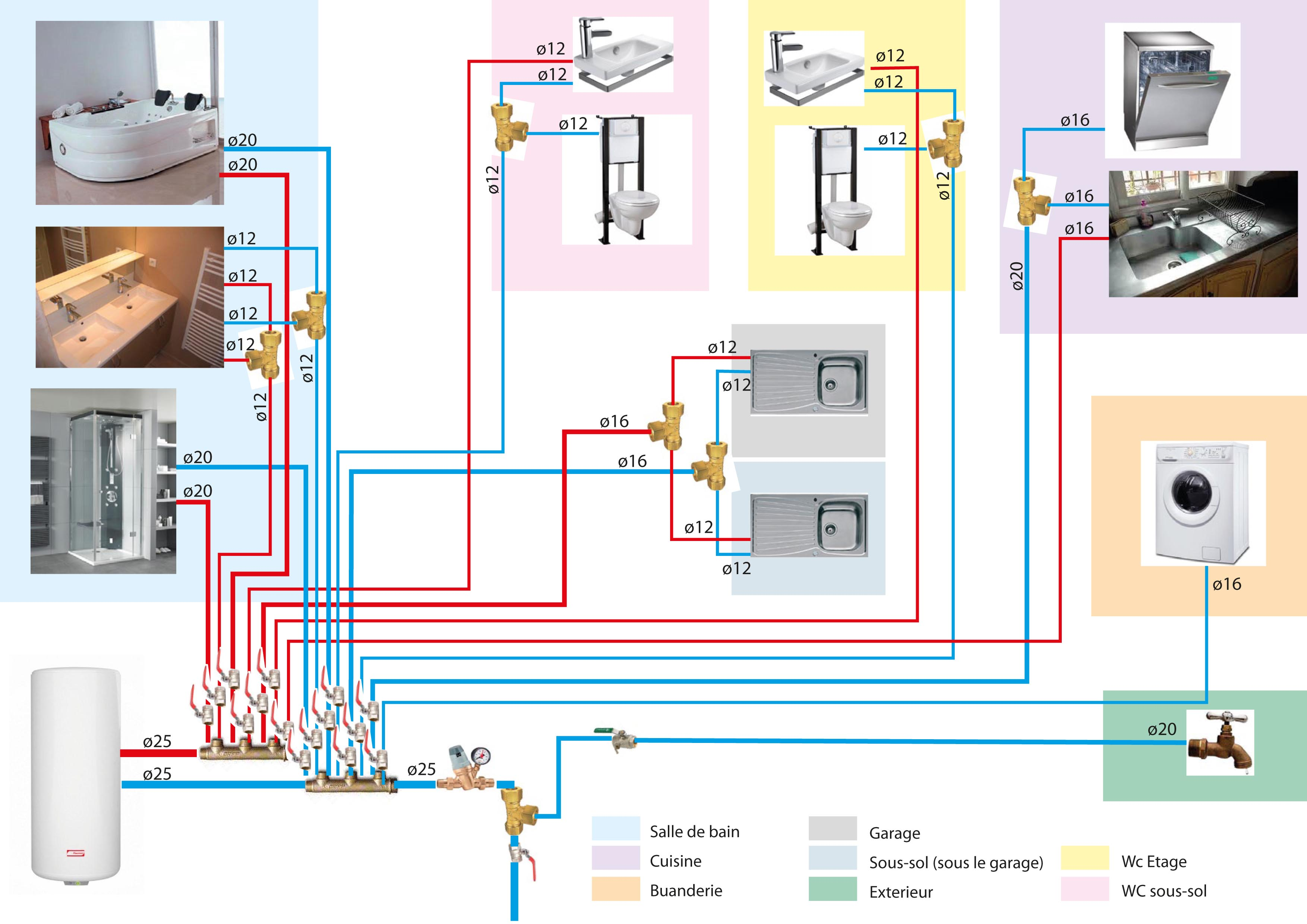Plan plomberie à valider - 16 messages