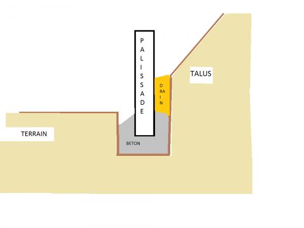 Pose de bloc b ton 5 messages - Bloc beton pour talus ...