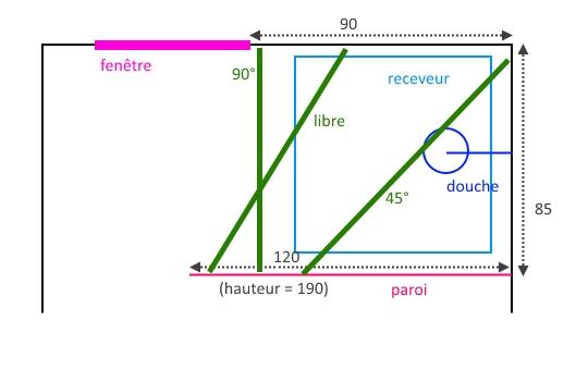 position de la barre de stabilisation de la paroi de. Black Bedroom Furniture Sets. Home Design Ideas