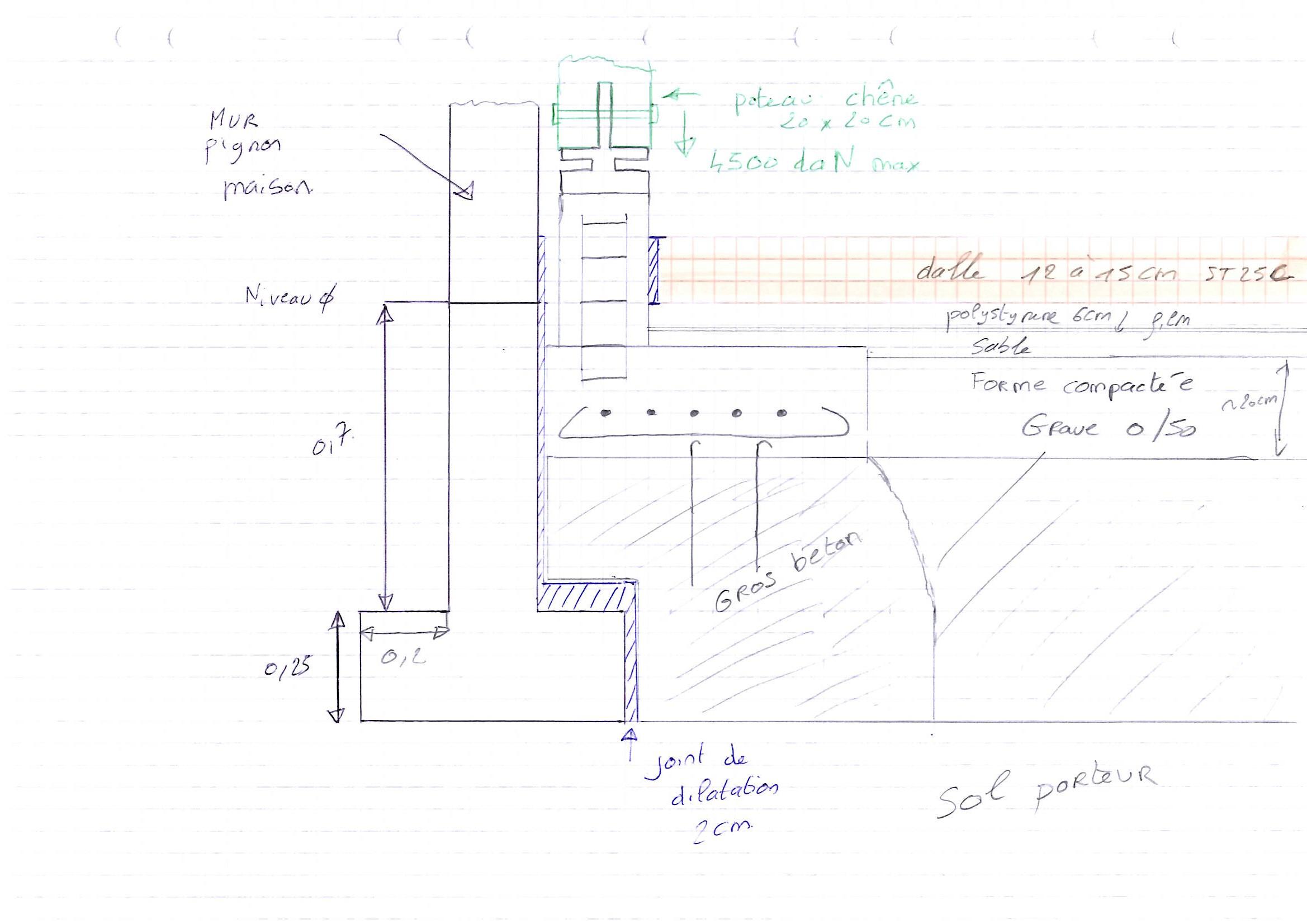poteau semelle isol e r solu 73 messages. Black Bedroom Furniture Sets. Home Design Ideas
