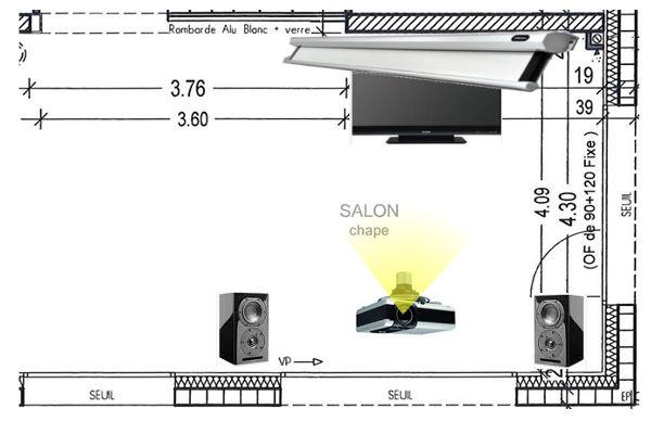 prises et c bles en pr vision home cinema 8 messages. Black Bedroom Furniture Sets. Home Design Ideas