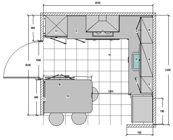 les projets implantation de vos cuisines 8902 messages page 22. Black Bedroom Furniture Sets. Home Design Ideas